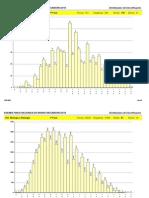 jne [mec] 2013_exames nacionais, distribuição das classificações por disciplina [julho].pdf