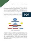 Farmakologi Dasar Obat Golongan NSAID (Non Steroidal Anti Inflammatory Drugs)