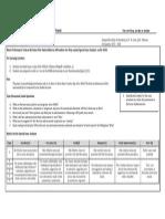 SS IV - Minor PT Item Analysis First Quarter 2013-2014