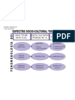 2 Espectro Socio-cultural