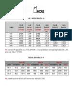 Quadro Demonstrativo dos Novos Valores Progressivos dos DAS e FG-Lei nº 12.778, de 2012