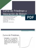 Curva de Friedman y Valoracion de Bishop