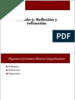18 - Reflexion y Refraccion