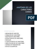 Anatomia+de+Los+Caracteres+Chinos+(i)