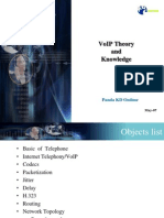 VoIP Theory