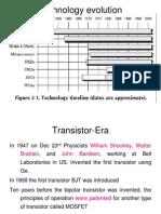 CPLD FPGA33