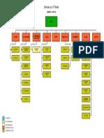 Estrutura Da ICP Brasil Em PDF