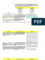 24656195 CODIGO PROCESAL PENAL Comentado Modificaciones