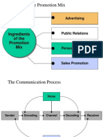 promotion and selling pricing.ppt