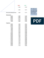 Fibonacci Ratios Calculator