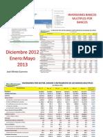 Inversiones Banca Múltiple por Bancos