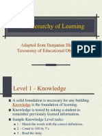 Learning Hierarchy