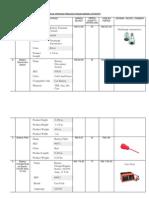Jadual Spesifikasi Peralatan Tangan Bengkel Automotif