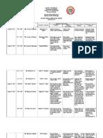 Instructional Supervisory Plan Aug. 2012