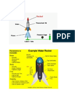 How a Water Rocket Works