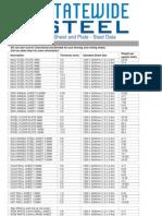 sheetplate_steeldata