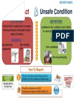 01-Unsafe Act & Condition