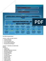Front Office Standard Manual