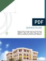 Oman's Business Pillars