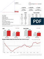 Local Market Update Report June 2013