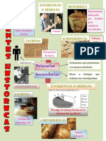 infografiadefuenteshistoricas-120317102908-phpapp01