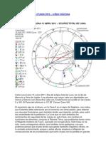 resum de teoria astrologica.pdf