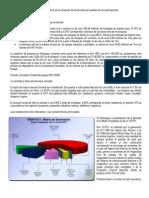 Analisis de la situacion de la biomasa en Nicaragua.pdf
