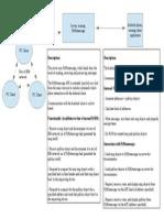 Android Client and Server Design Diagram v.1.pdf