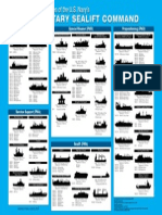 Military Sealift Command Ships (2012)