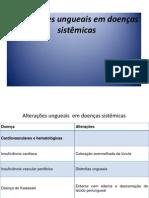 Alterações ungueais em doenças sistêmicas