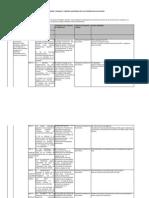 Anexo 8 Verificadores Criterios(1)