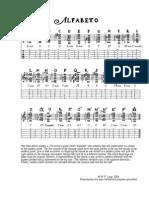 Alfabeto Chart