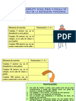 Functional Mobility Scale (Fms) Funcionalidad y Marcha