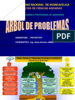 Arbol Problemas