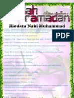 Risalah Ramadan 4