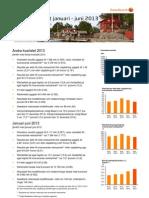 Swedbanks delårsrapport kvartal 2 2013