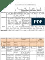 Scheme Details 1