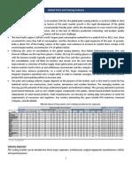 Global Paint & Coating Market Report