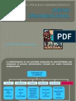 UNIDAD DISEÑO ORGANIZACIONAL students