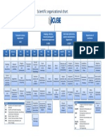 Scientific organizational chart