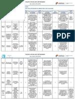 Grelha de avaliaçãoPAA.12-13 3.º período