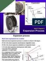 Expansion Process