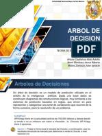 Ejemplo de Arbol de Decision