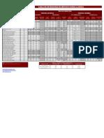 Tabla de Retenciones ISLR 2012
