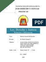 LEY, DERECHO Y JUSTICIA - HIST GRAL DE DERECHO.doc