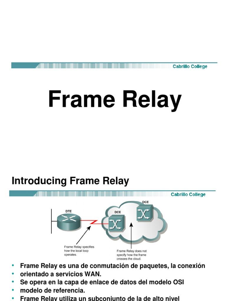 Frame Relay | Network Topology | Ip Address