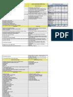 PRF-2009-2013