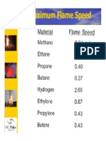 Flame Speed