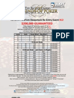 Legends of Poker (Event 12) No Limit Holdem Re-Entry Deepstack - $200K GUARANTEED