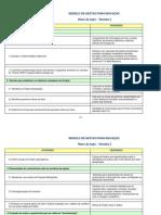 Modelo de gestão para inovação